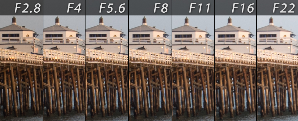Tamron 15-30mm Diffraction Limit