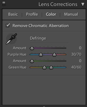 Remove Chromatic Aberrations