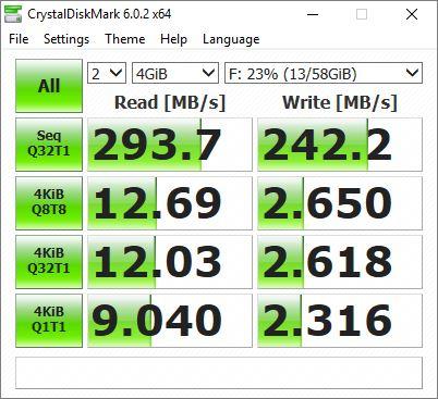 Sandisk Extreme Pro UHS-II CrystalDisk Benchmark Scores