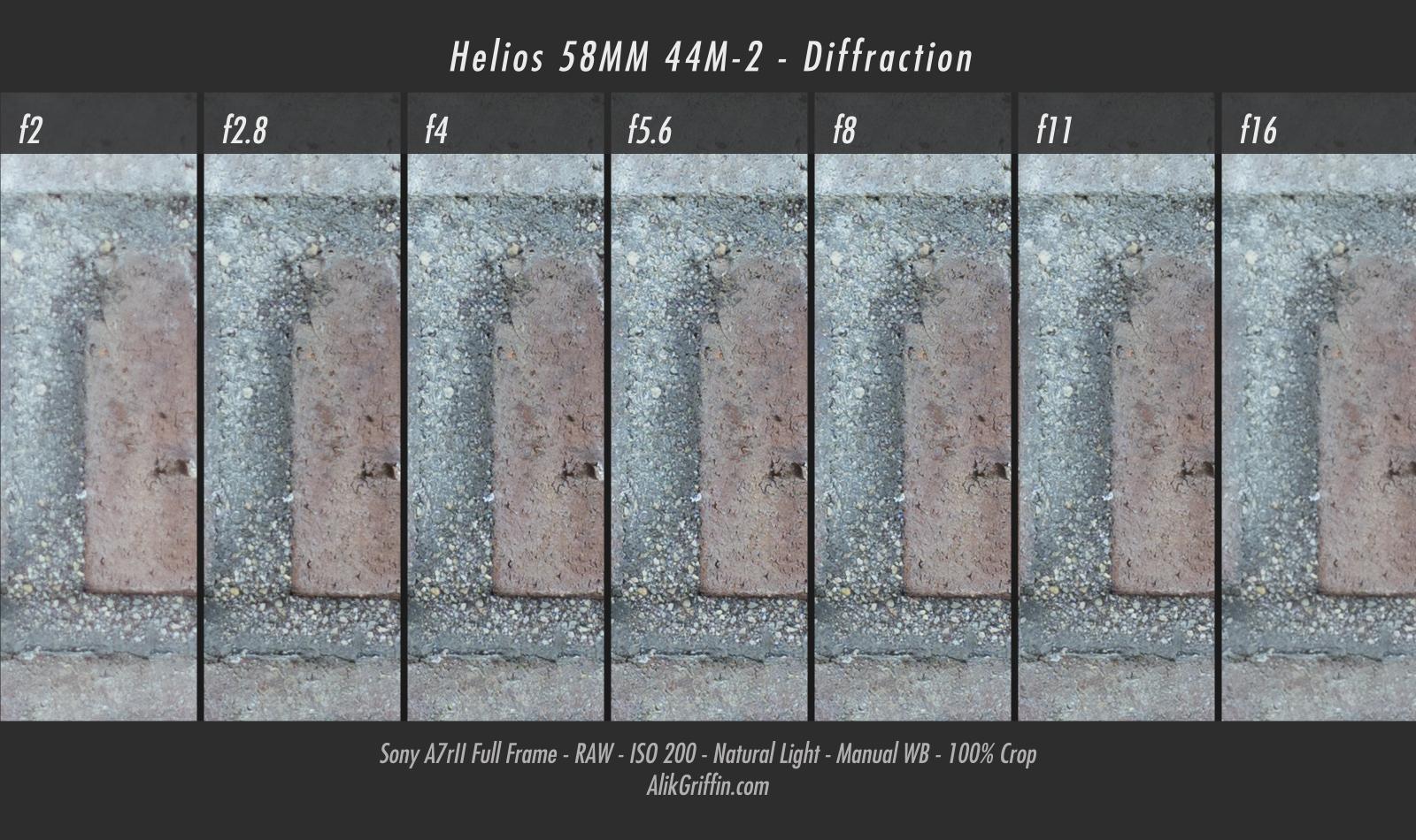 Helios 44-2 Diffraction Test