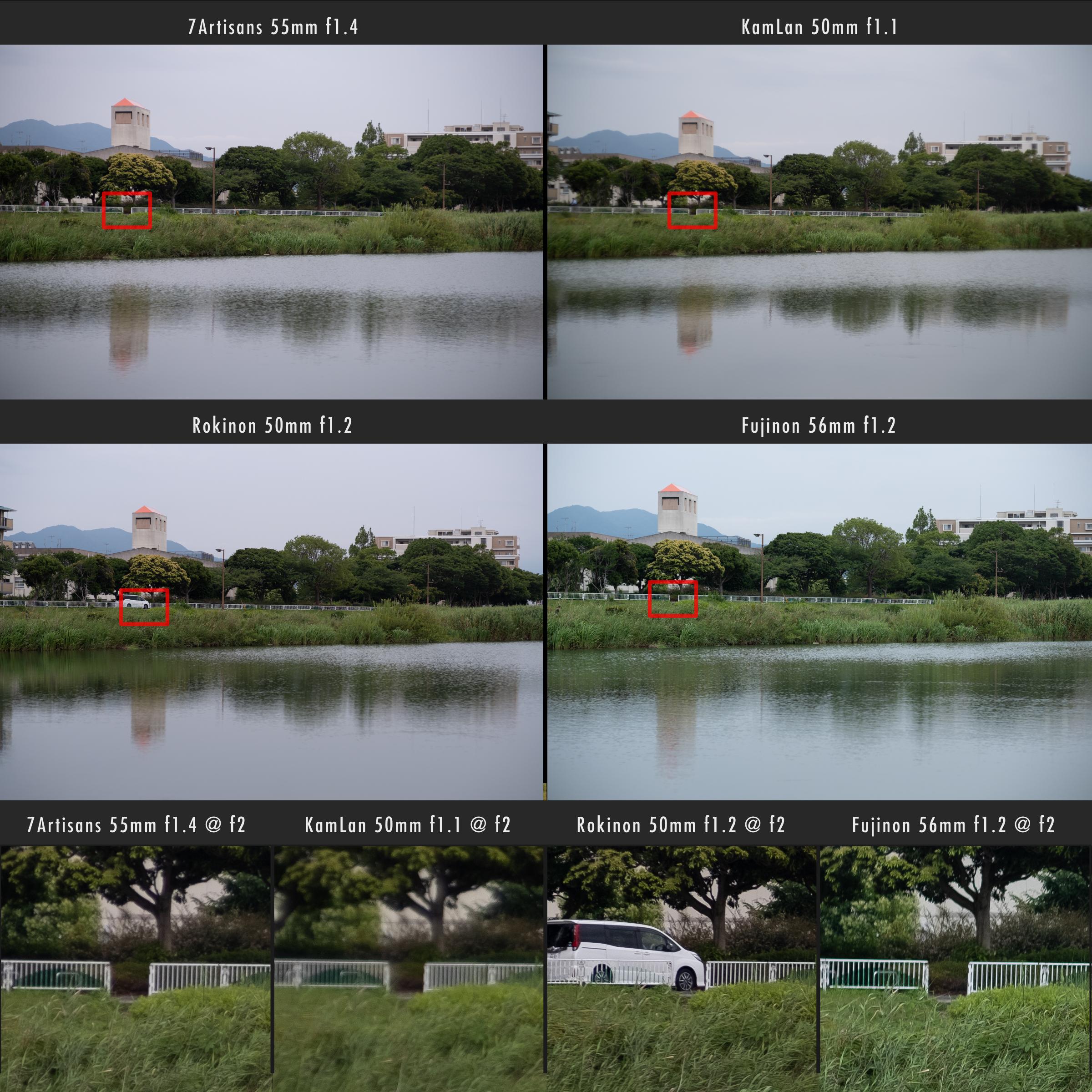 Kamlan 50mm f1.1 vs 7Artisans 55mm f1.4 vs Rokinon 50mm f1.2 Mid Sharpness Comparison