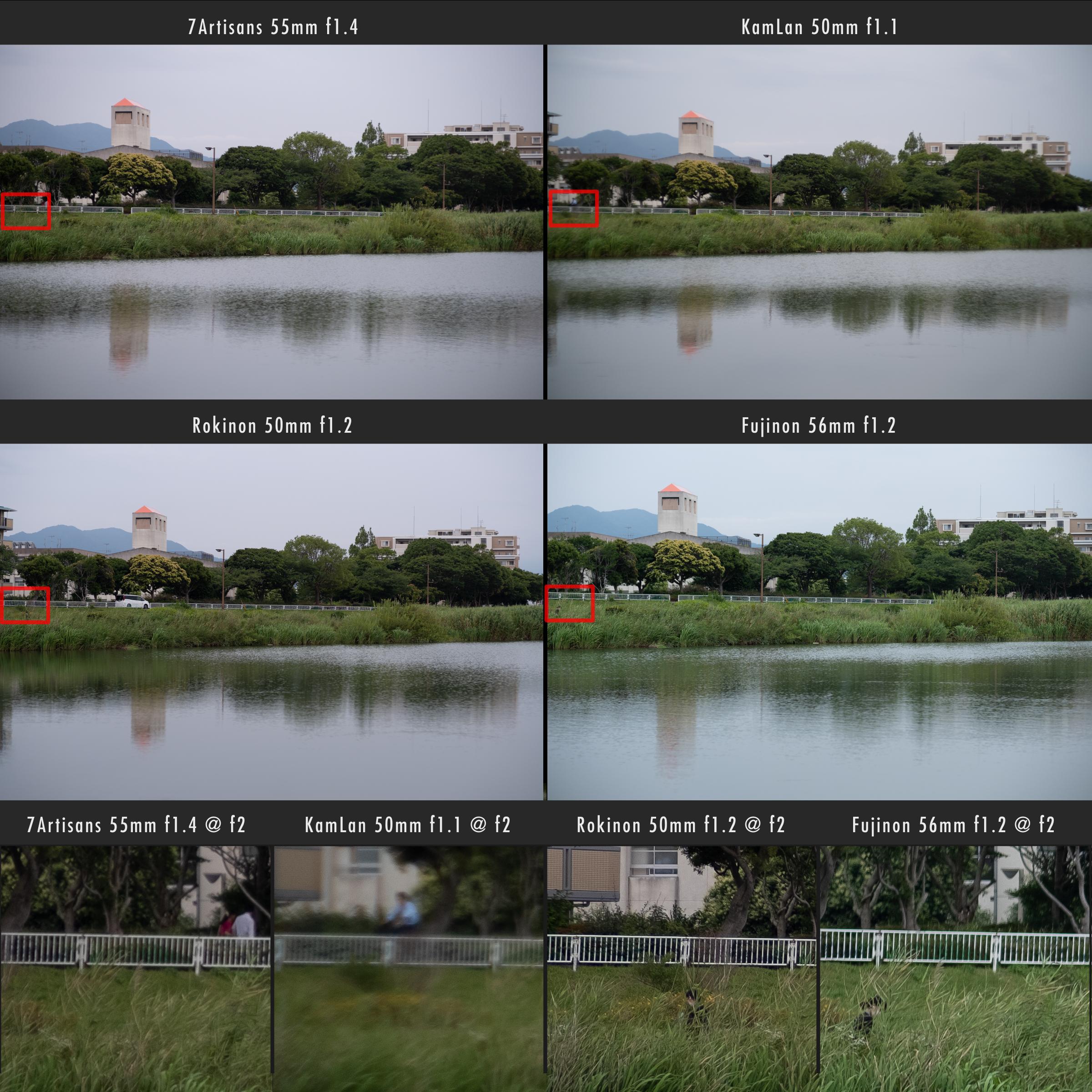 Kamlan 50mm f1.1 vs 7Artisans 55mm f1.4 vs Rokinon 50mm f1.2 Edge Sharpness Comparison