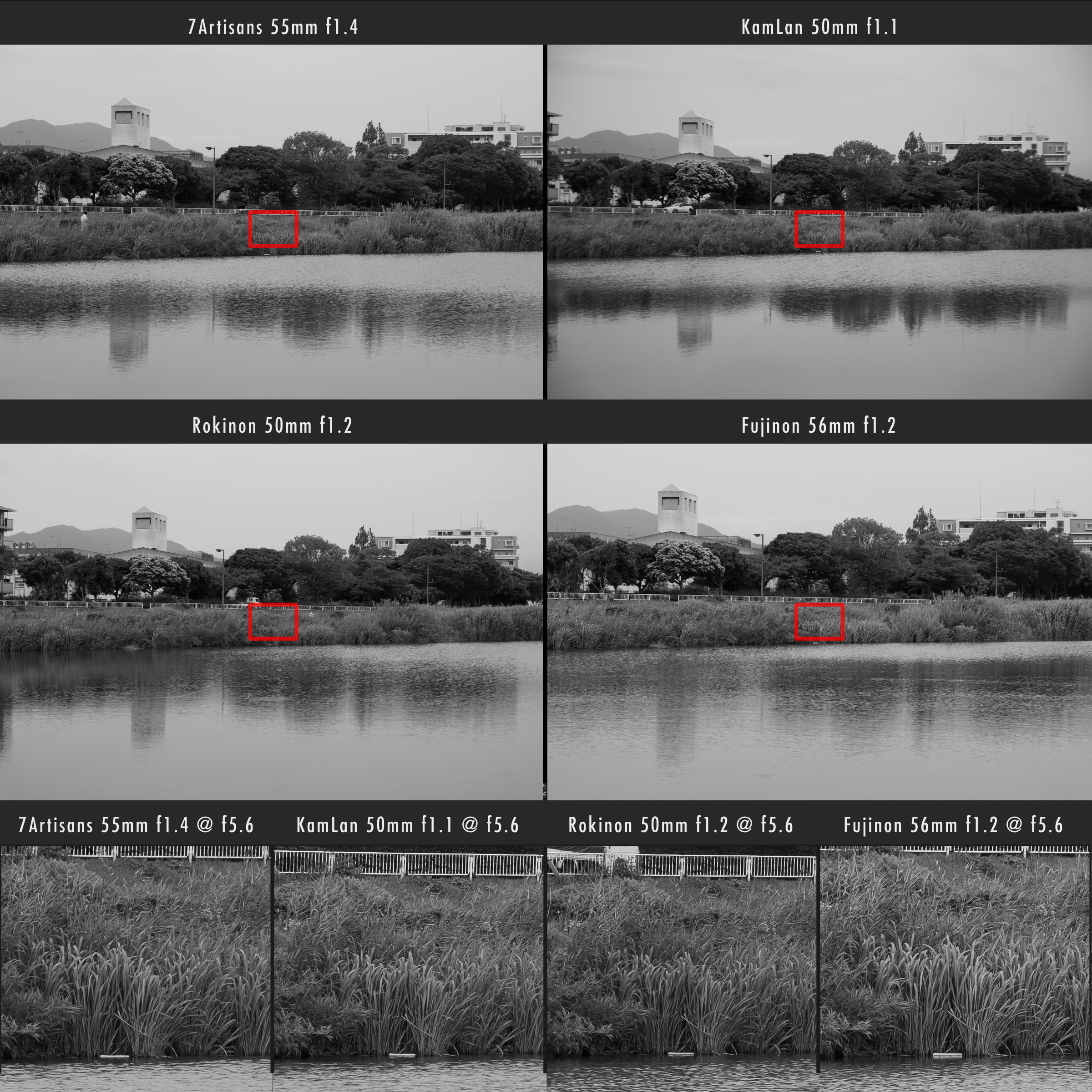 Kamlan 50mm f1.1 vs 7Artisans 55mm f1.4 vs Rokinon 50mm f1.2 Center Sharpness Comparison f5.6