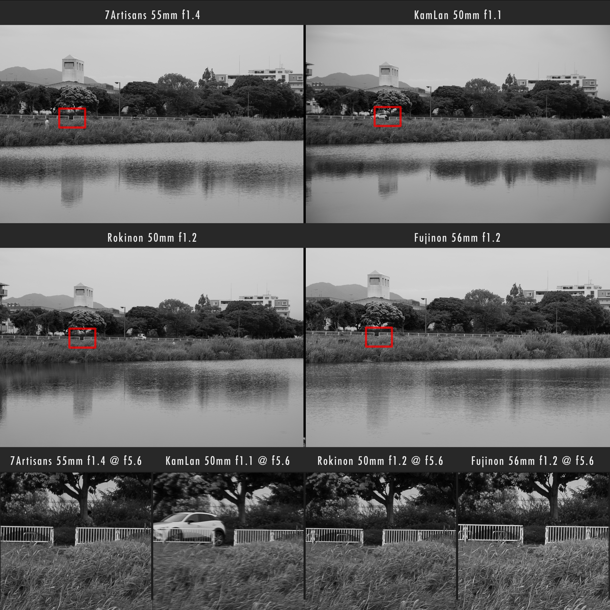 Kamlan 50mm f1.1 vs 7Artisans 55mm f1.4 vs Rokinon 50mm f1.2 Mid Sharpness Comparison f5.6