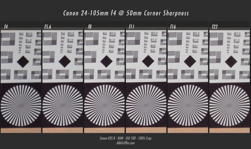 Canon RF 24-105mm f4L Corner Sharpness at 50mm
