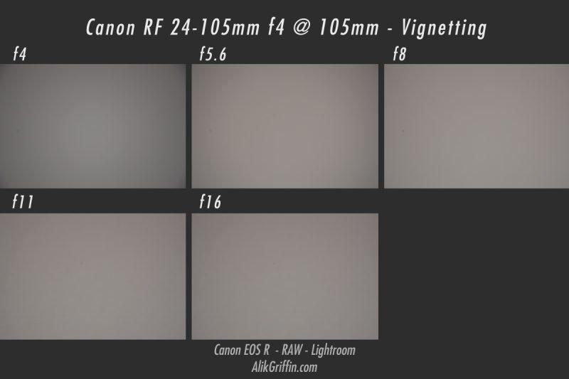 Canon RF 24-105mm f4L Vignetting Sample at 105mm