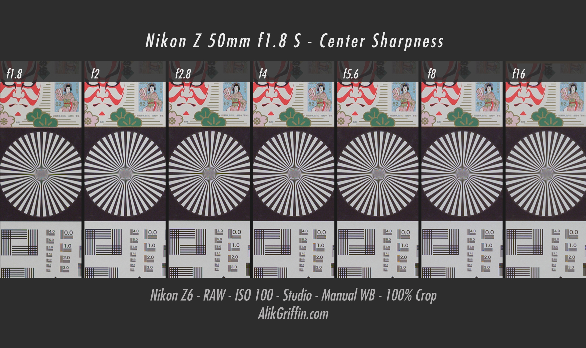 Nikon 50mm f1.8 S Center Sharpness