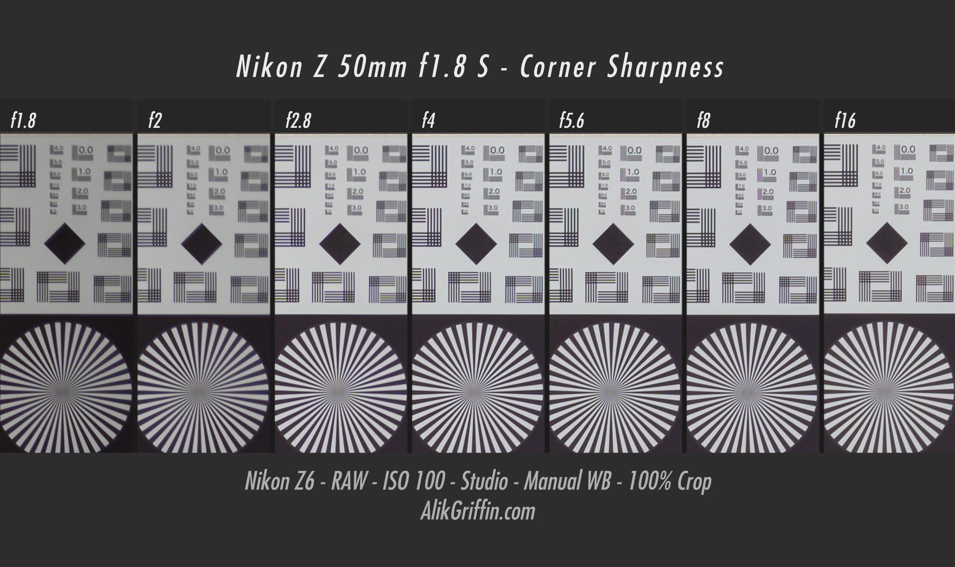 Nikon 50mm f1.8 S Corner Sharpness