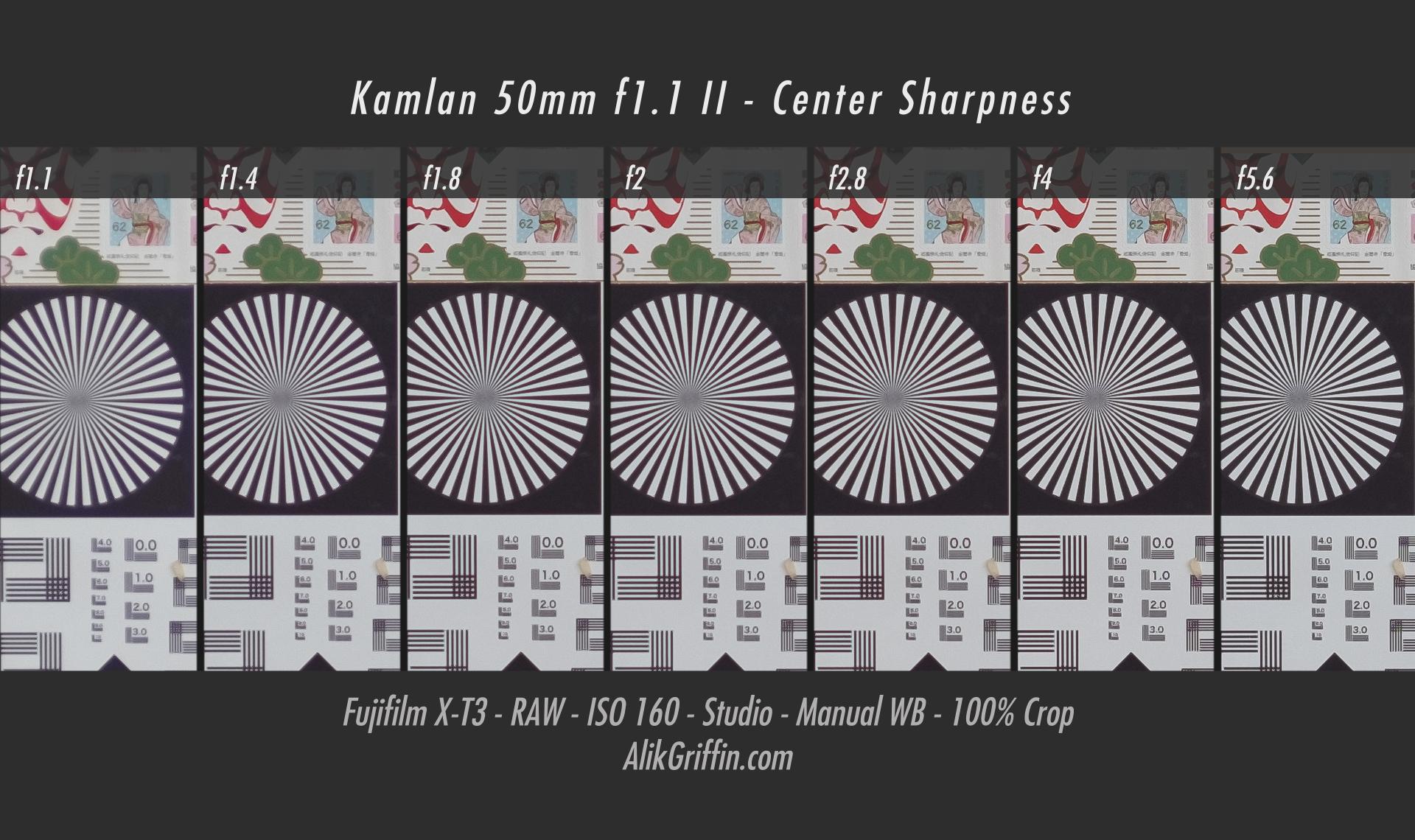 Kamlan 50mm f1.1 II Center Sharpness Chart