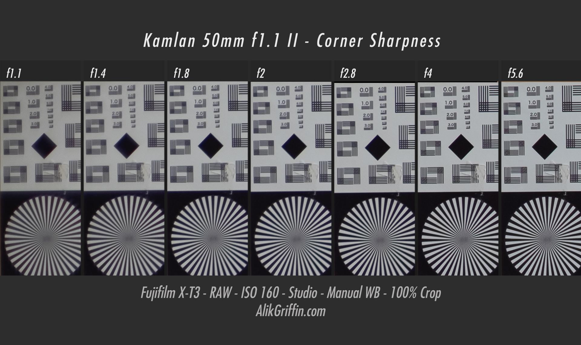 Kamlan 50mm f1.1 mkII Corner Sharpness