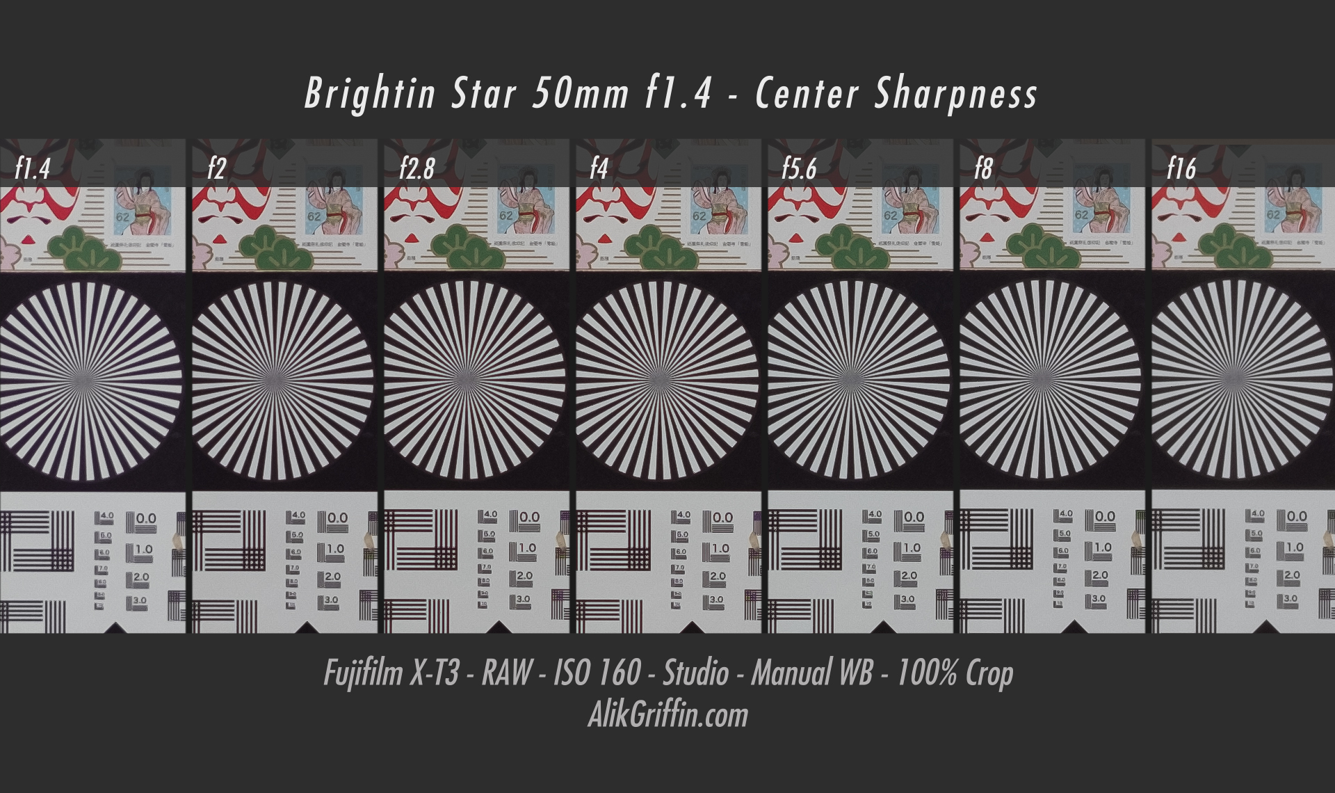 Brightin Star 50mm f1.4 Center Sharpness Chart