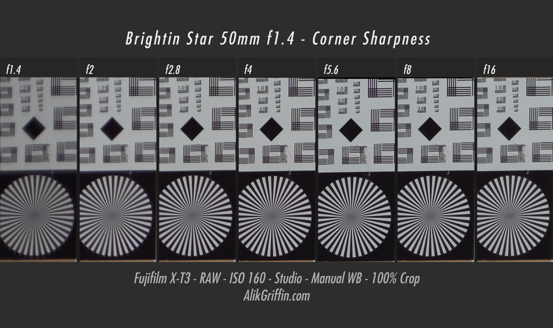 Brightin Star 50mm f1.4 Corner Sharpness Chart