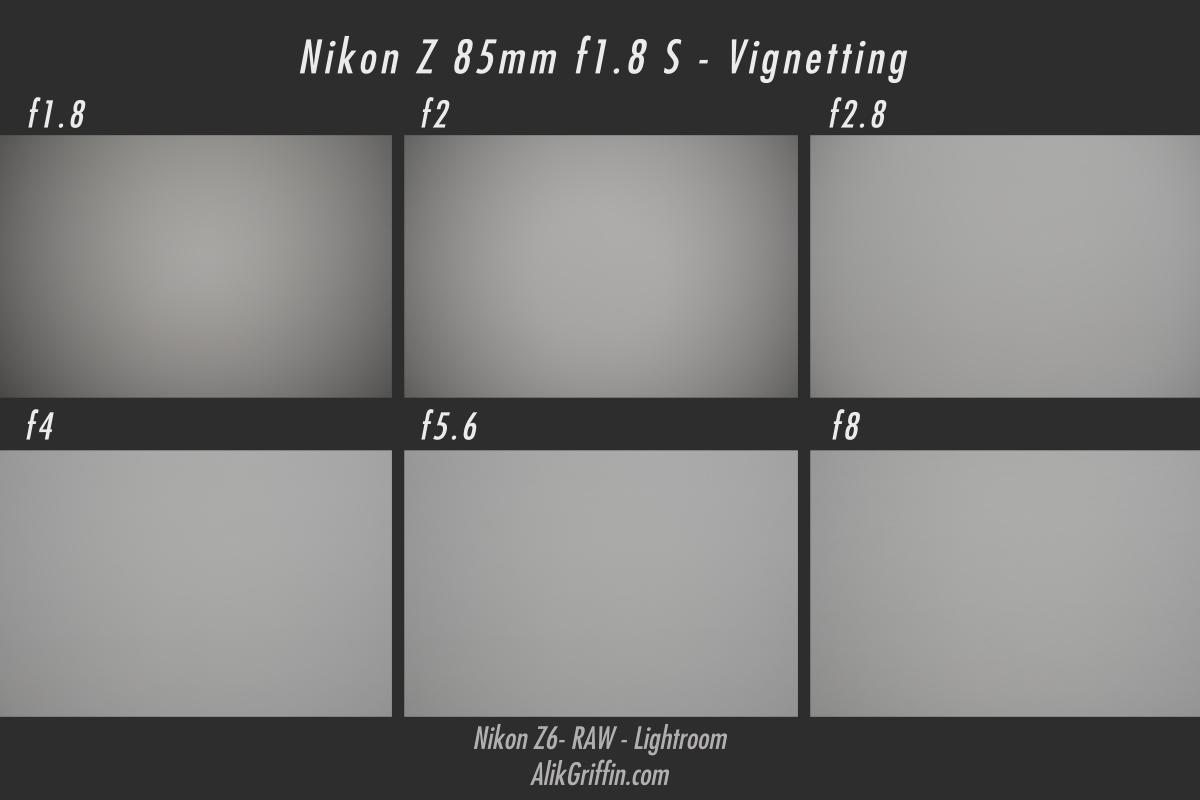 Nikon Z 85mm f1.8 S Vignetting