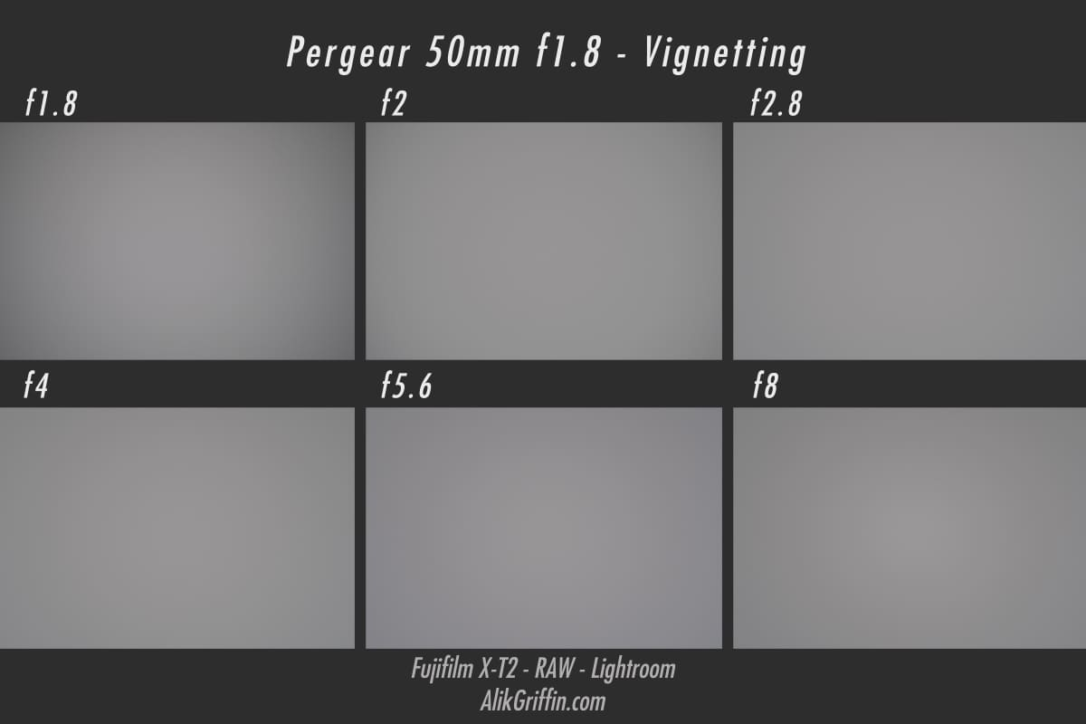 Pergear 50mm f1.8 Vignetting Samples