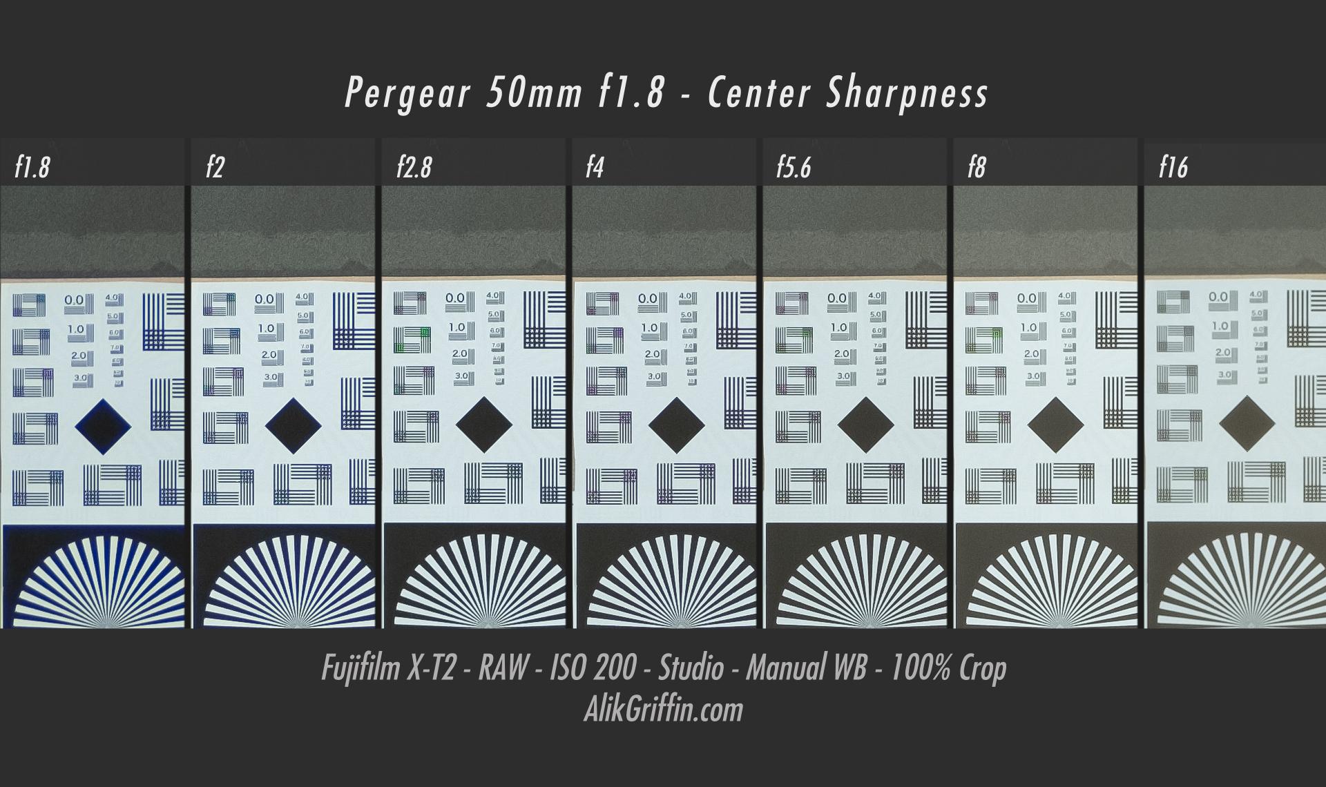 Pergear 50mm f1.8 Center Sharpness