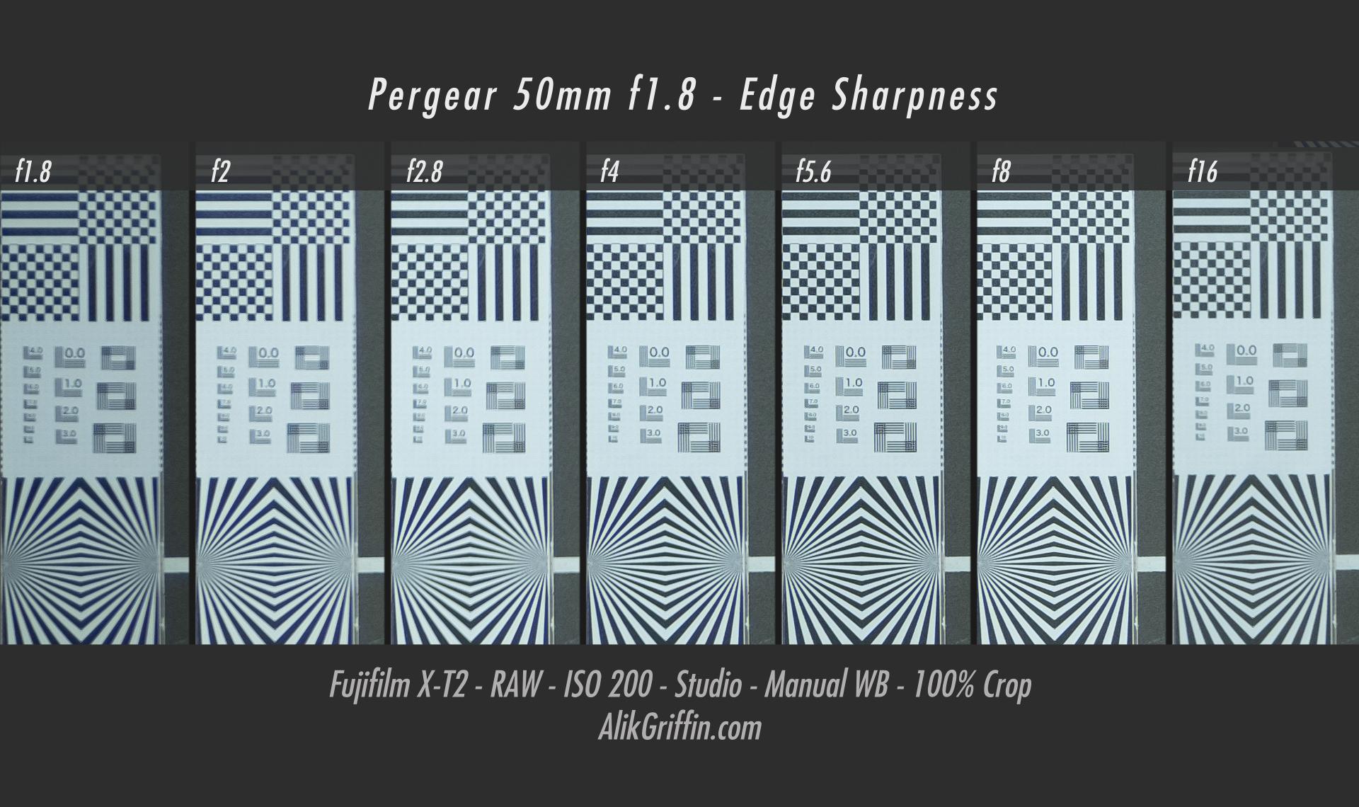 Pergear 50mm f1.8 Edge Sharpness